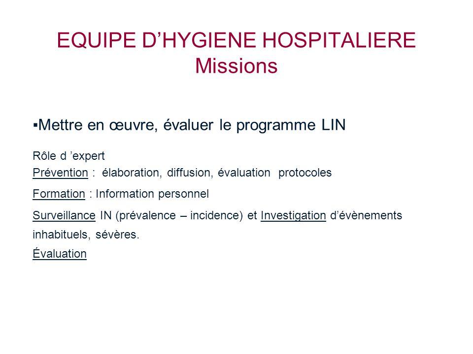 EQUIPE D'HYGIENE HOSPITALIERE Missions ▪Mettre en œuvre, évaluer le programme LIN Rôle d 'expert Prévention : élaboration, diffusion, évaluation proto