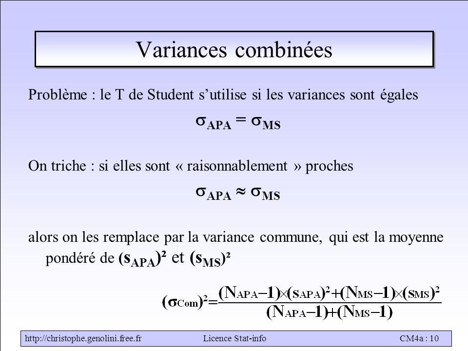 http://christophe.genolini.free.frLicence Stat-infoCM4a : 10 Variances combinées Problème : le T de Student s'utilise si les variances sont égales  APA =  MS On triche : si elles sont « raisonnablement » proches  APA   MS alors on les remplace par la variance commune, qui est la moyenne pondéré de ( s APA )² et (s MS )²
