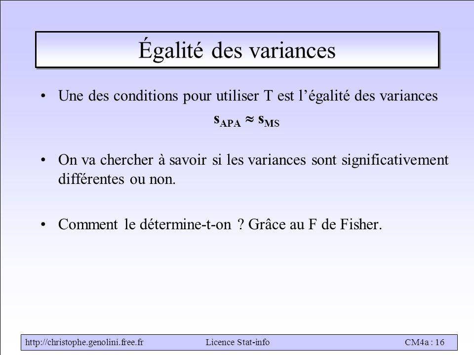 http://christophe.genolini.free.frLicence Stat-infoCM4a : 16 Égalité des variances Une des conditions pour utiliser T est l'égalité des variances s APA  s MS On va chercher à savoir si les variances sont significativement différentes ou non.