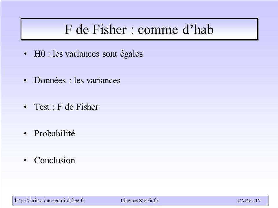 http://christophe.genolini.free.frLicence Stat-infoCM4a : 17 F de Fisher : comme d'hab H0 : les variances sont égales Données : les variances Test : F de Fisher Probabilité Conclusion