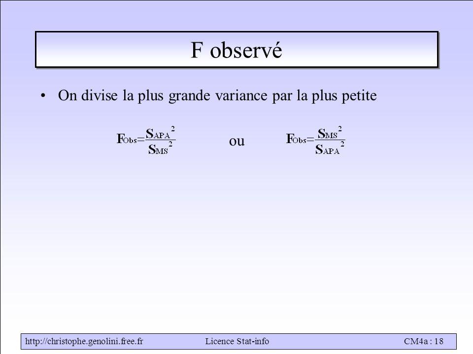 http://christophe.genolini.free.frLicence Stat-infoCM4a : 18 F observé On divise la plus grande variance par la plus petite ou