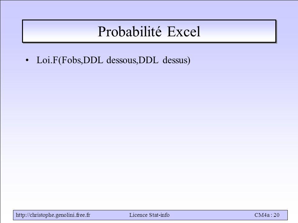 http://christophe.genolini.free.frLicence Stat-infoCM4a : 20 Probabilité Excel Loi.F(Fobs,DDL dessous,DDL dessus)