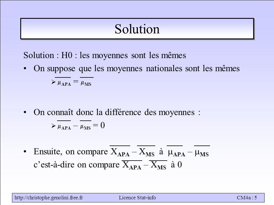 http://christophe.genolini.free.frLicence Stat-infoCM4a : 5 Solution Solution : H0 : les moyennes sont les mêmes On suppose que les moyennes nationales sont les mêmes   APA =  MS On connaît donc la différence des moyennes :   APA –  MS = 0 Ensuite, on compare X APA – X MS à  APA –  MS c'est-à-dire on compare X APA – X MS à 0