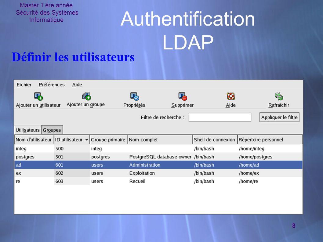 Master 1 ère année Sécurité des Systèmes Informatique 8 Authentification LDAP Définir les utilisateurs