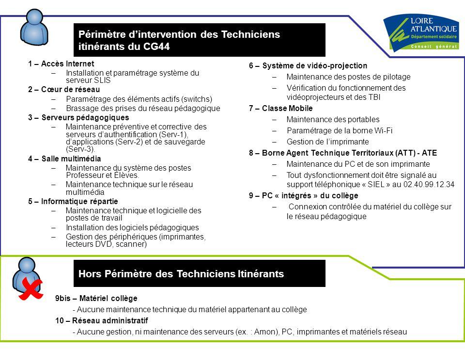 1 – Accès Internet –Installation et paramétrage système du serveur SLIS 2 – Cœur de réseau –Paramétrage des éléments actifs (switchs) –Brassage des pr