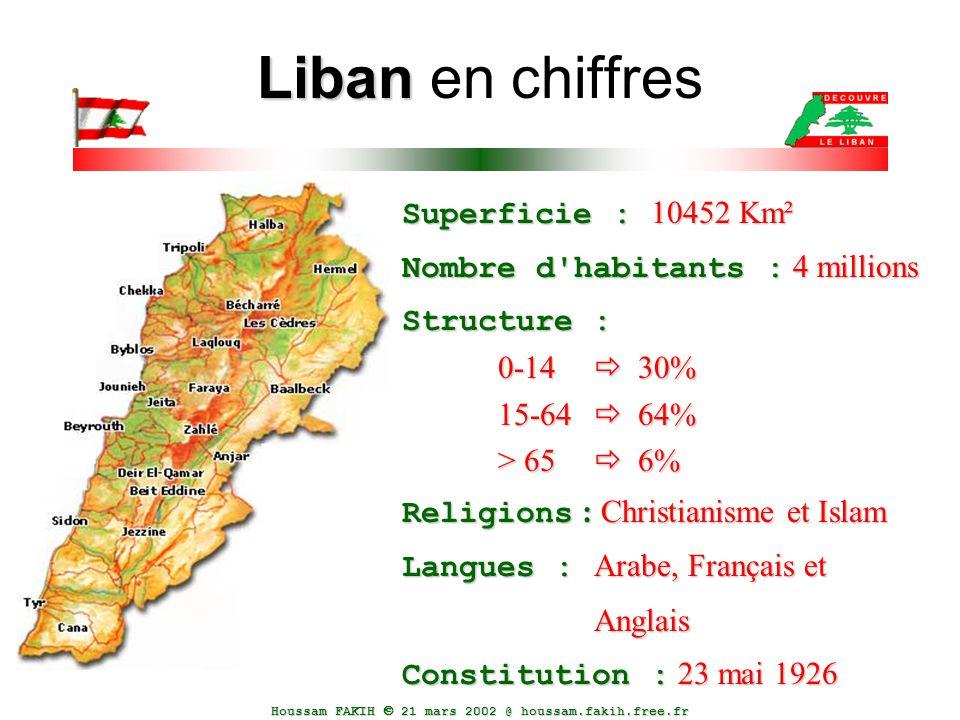 Houssam FAKIH  21 mars 2002 @ houssam.fakih.free.fr Liban Liban en chiffres Superficie : 10452 Km² Nombre d'habitants : 4 millions Structure : 0-14 