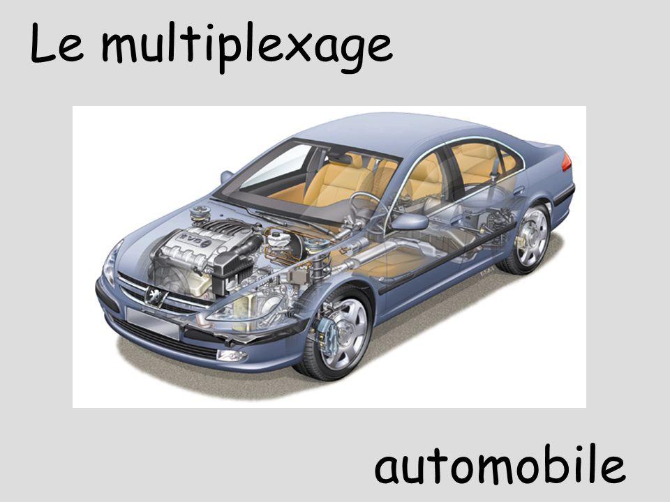 Un peu d'histoire …  En 1983 Bosch dépose, pour l'industrie, un brevet d'un Réseau Local de Contrôle appelé CAN (Controller Area Network)  En 1986, PSA après un travail avec Renault, dépose à la norme le Réseau Local Véhicule (VAN : Véhicule Area Network)  En 1989, PSA teste ces premiers composants multiplexés  En 1992, BMW avec la 850i et Mercedes avec sa Classe S teste réellement le CAN  En 1994, 1400 Citroën XM Pallas sortent équipées du tableau de bord entièrement multiplexé en VAN  En 1994, Audi A4 avec gestion moteur multiplexée  Ces véhicules ont surtout permis de faire évoluer ces réseaux de communication, nés des réseaux informatiques, au niveau : Des distances et de la rapidité de communication De l'environnement thermique et électrique De la compatibilité électromagnétique De la sécurité des échanges  En 1998, fabrication en série sur la 206 (VAN : autoradio, chargeur cd, navigation, écran multifonction)  En 1999, fabrication en série sur la 406 et la Xsara Picasso  Actuellement, les véhicules comportent tous, au moins un réseaux multiplexé Pourquoi le multiplexage ?
