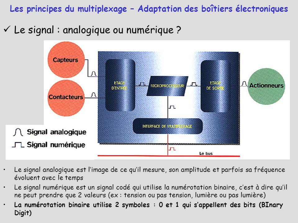Le signal : analogique ou numérique ? Le signal analogique est l'image de ce qu'il mesure, son amplitude et parfois sa fréquence évoluent avec le temp