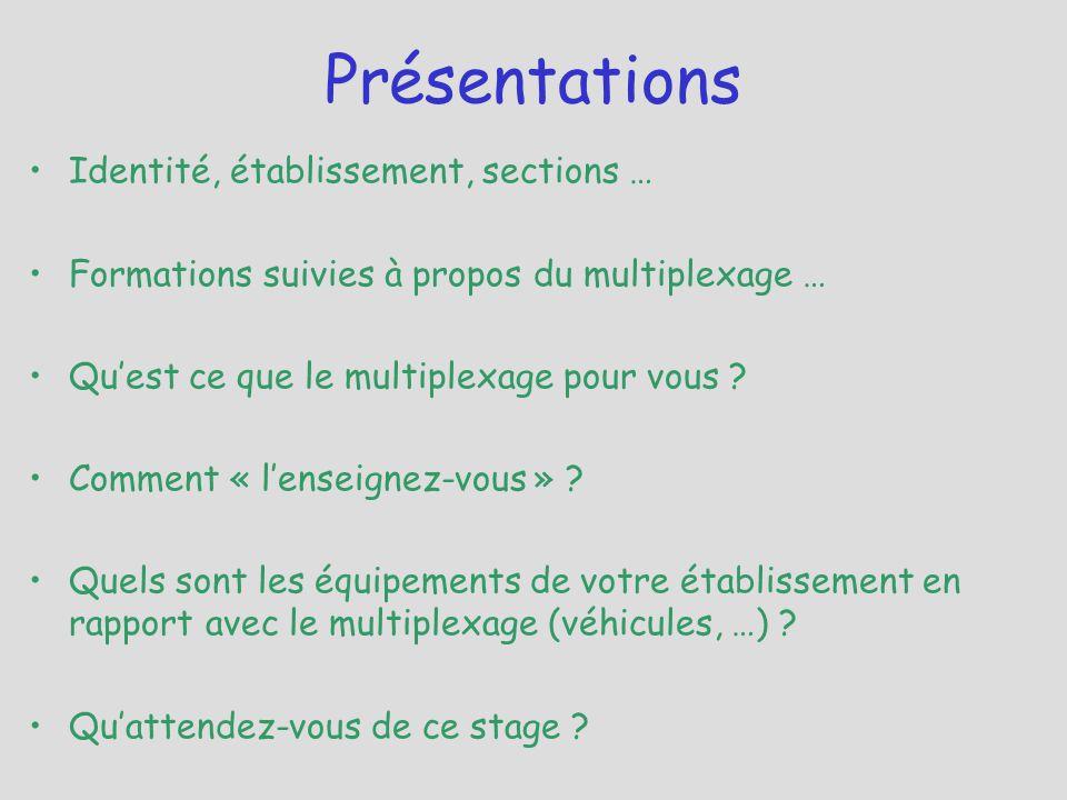 Présentations Identité, établissement, sections … Formations suivies à propos du multiplexage … Qu'est ce que le multiplexage pour vous ? Comment « l'