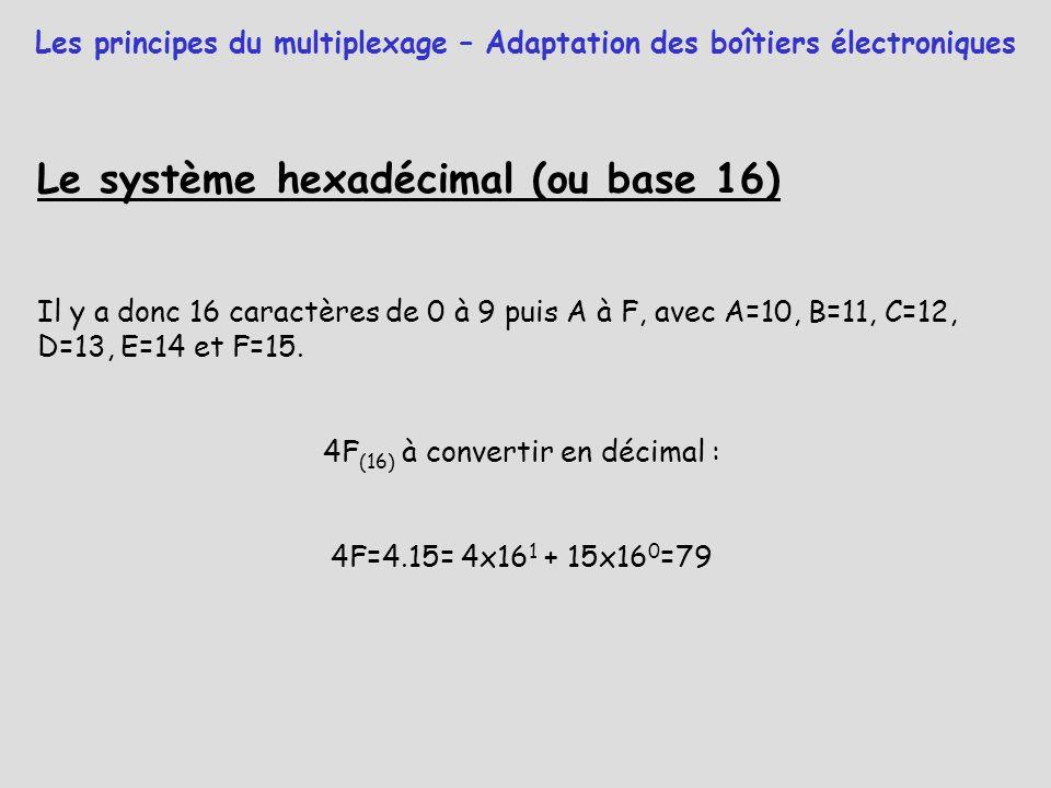 Le système hexadécimal (ou base 16) Il y a donc 16 caractères de 0 à 9 puis A à F, avec A=10, B=11, C=12, D=13, E=14 et F=15. 4F (16) à convertir en d