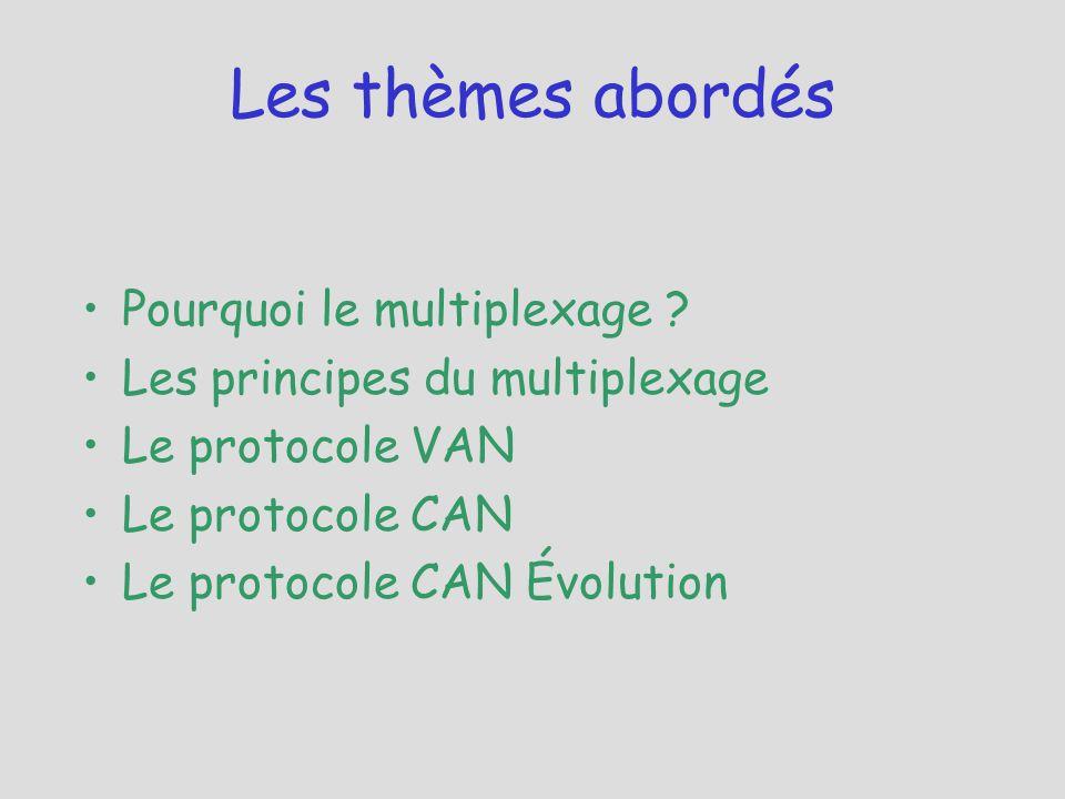 Les thèmes abordés Pourquoi le multiplexage ? Les principes du multiplexage Le protocole VAN Le protocole CAN Le protocole CAN Évolution
