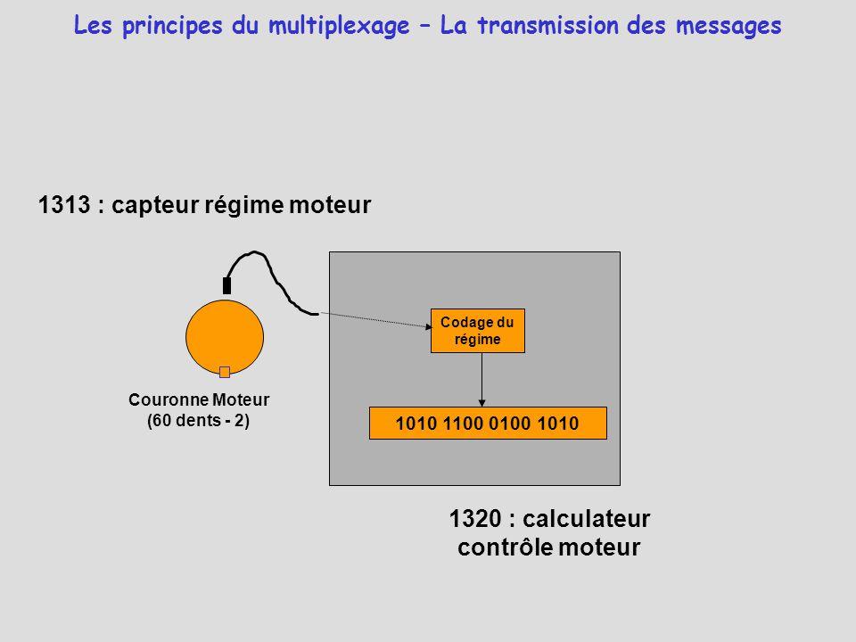 Couronne Moteur (60 dents - 2) 1313 : capteur régime moteur Électronique Contrôle Moteur 1010 1100 0100 1010 Codage du régime 1320 : calculateur contr