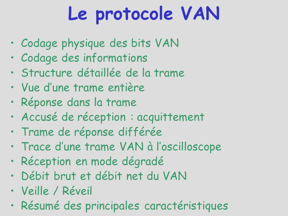 Codage physique des bits VAN Codage des informations Structure détaillée de la trame Vue d'une trame entière Réponse dans la trame Accusé de réception