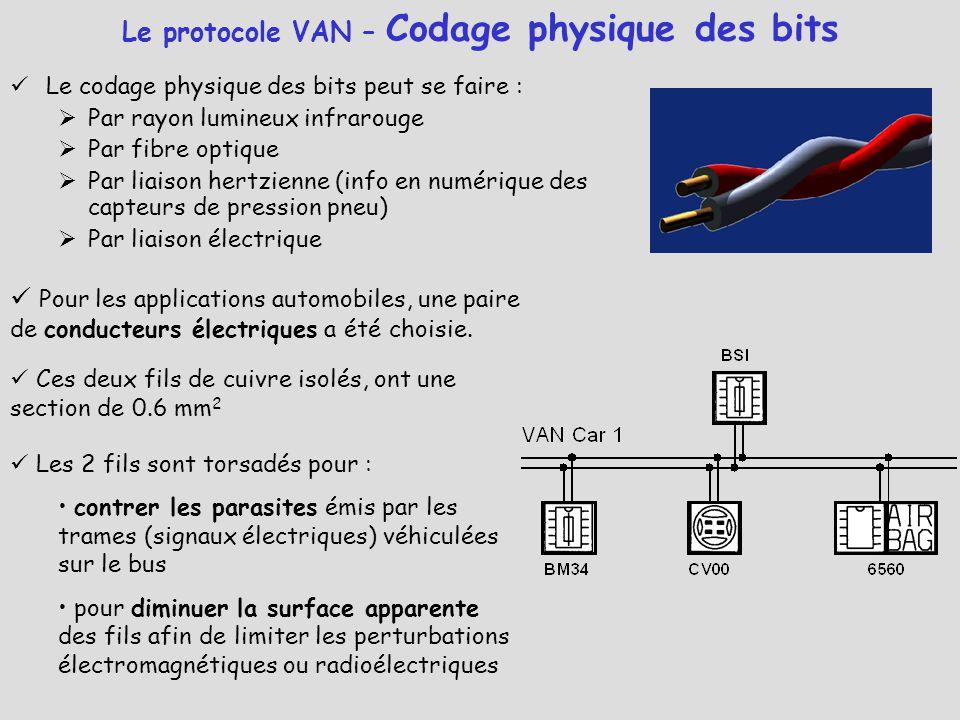 Le codage physique des bits peut se faire :  Par rayon lumineux infrarouge  Par fibre optique  Par liaison hertzienne (info en numérique des capteu