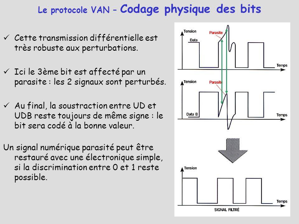 Cette transmission différentielle est très robuste aux perturbations. Ici le 3ème bit est affecté par un parasite : les 2 signaux sont perturbés. Au f