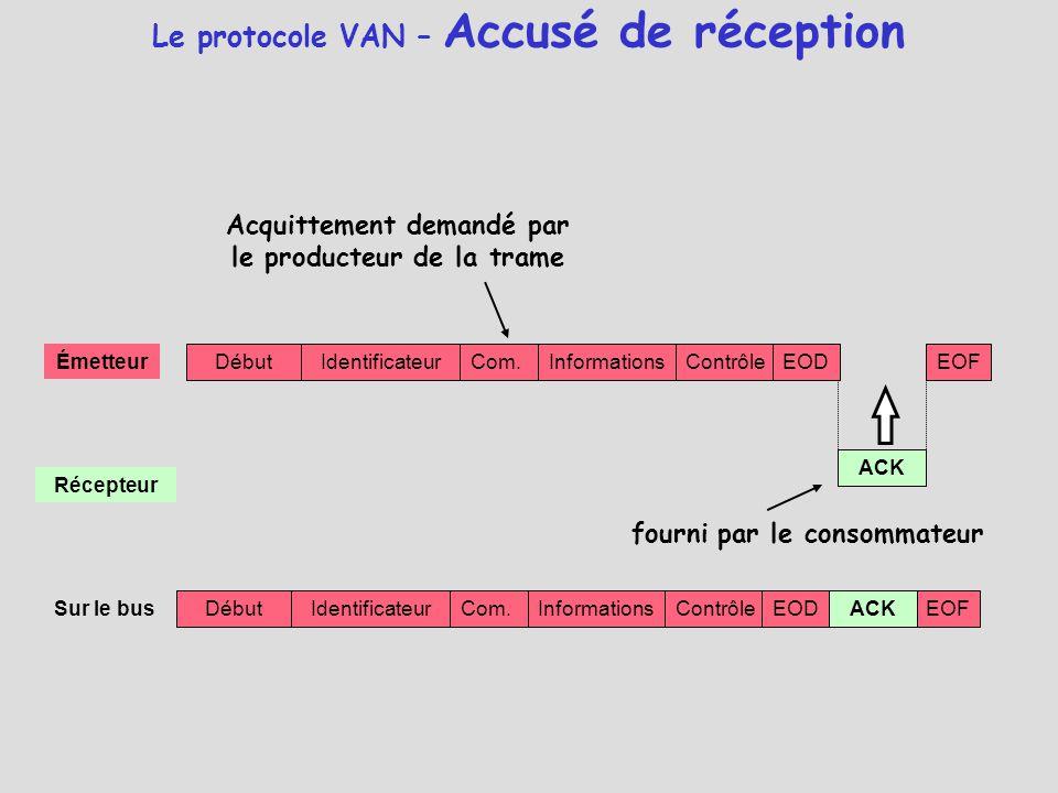 Le protocole VAN – Accusé de réception ACK Acquittement demandé par le producteur de la trame fourni par le consommateur Émetteur Récepteur DébutIdent