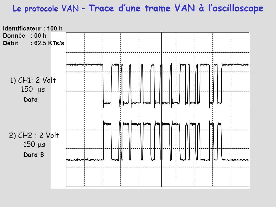 T T   1) CH1: 2 Volt 150  s 2) CH2 : 2 Volt 150  s Data Data B Identificateur : 100 h Donnée: 00 h Débit: 62,5 KTs/s Le protocole VAN – Trace