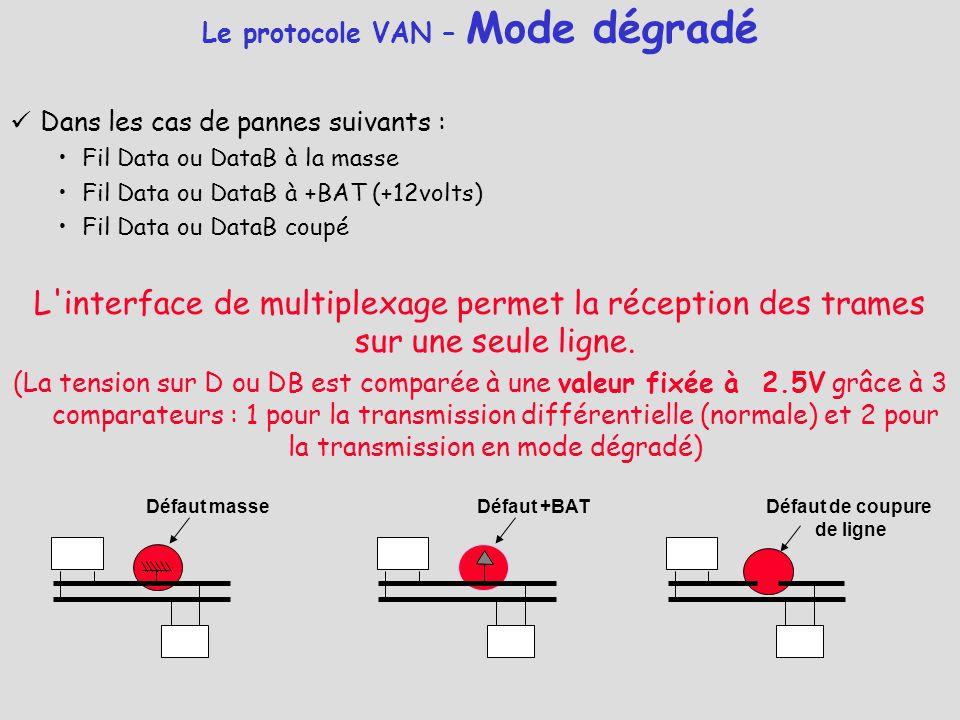 Dans les cas de pannes suivants : Fil Data ou DataB à la masse Fil Data ou DataB à +BAT (+12volts) Fil Data ou DataB coupé L'interface de multiplexage