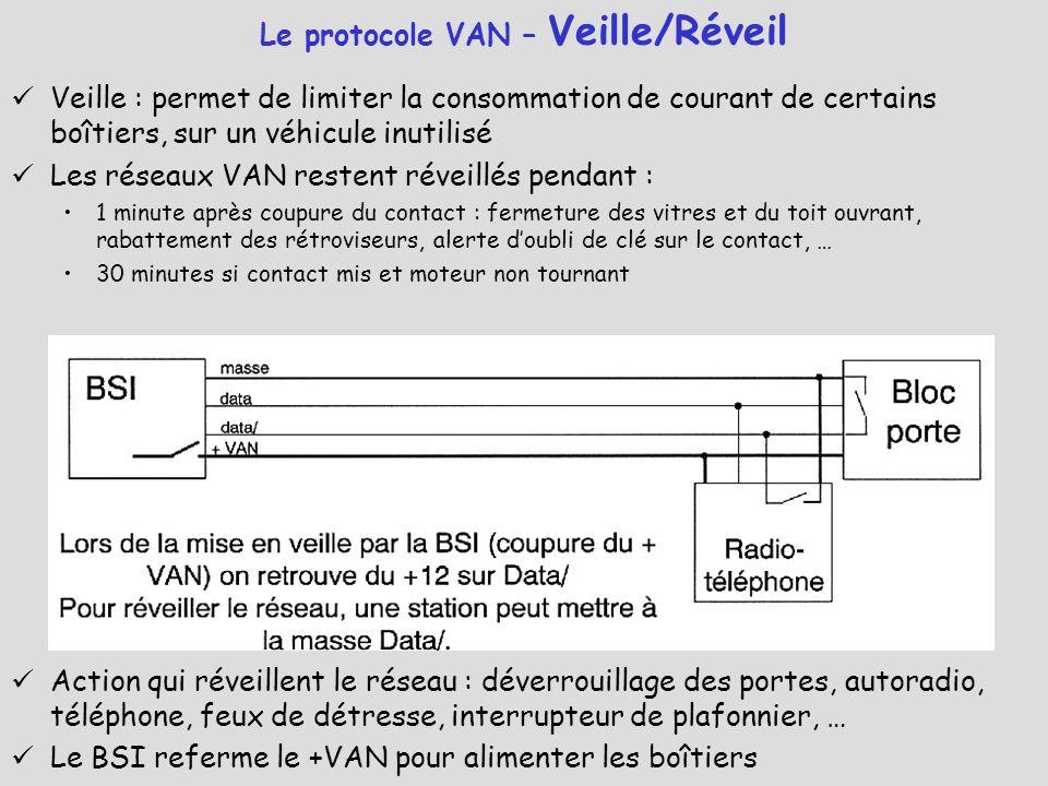 Veille : permet de limiter la consommation de courant de certains boîtiers, sur un véhicule inutilisé Les réseaux VAN restent réveillés pendant : 1 mi