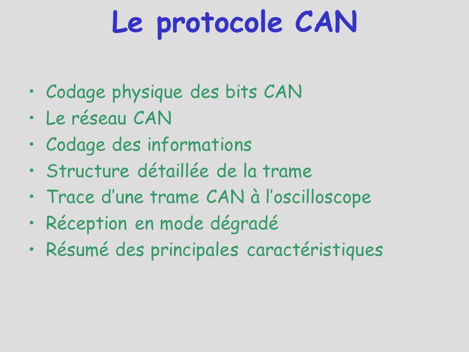 Le protocole CAN Codage physique des bits CAN Le réseau CAN Codage des informations Structure détaillée de la trame Trace d'une trame CAN à l'oscillos