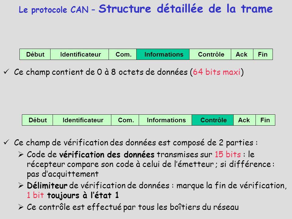 Le protocole CAN – Structure détaillée de la trame Ce champ contient de 0 à 8 octets de données (64 bits maxi) DébutIdentificateurCom.InformationsCont