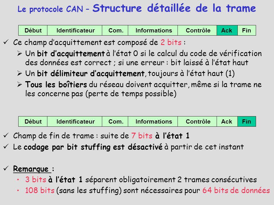 Le protocole CAN – Structure détaillée de la trame Ce champ d'acquittement est composé de 2 bits :  Un bit d'acquittement à l'état 0 si le calcul du