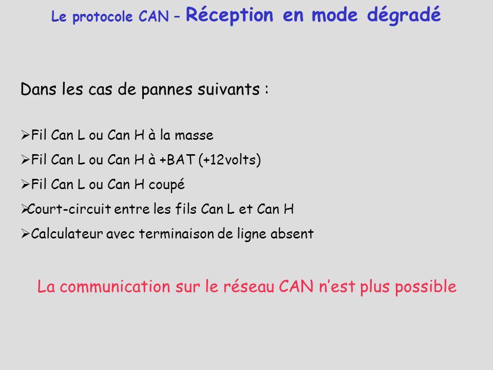 Le protocole CAN – Réception en mode dégradé Dans les cas de pannes suivants :  Fil Can L ou Can H à la masse  Fil Can L ou Can H à +BAT (+12volts)