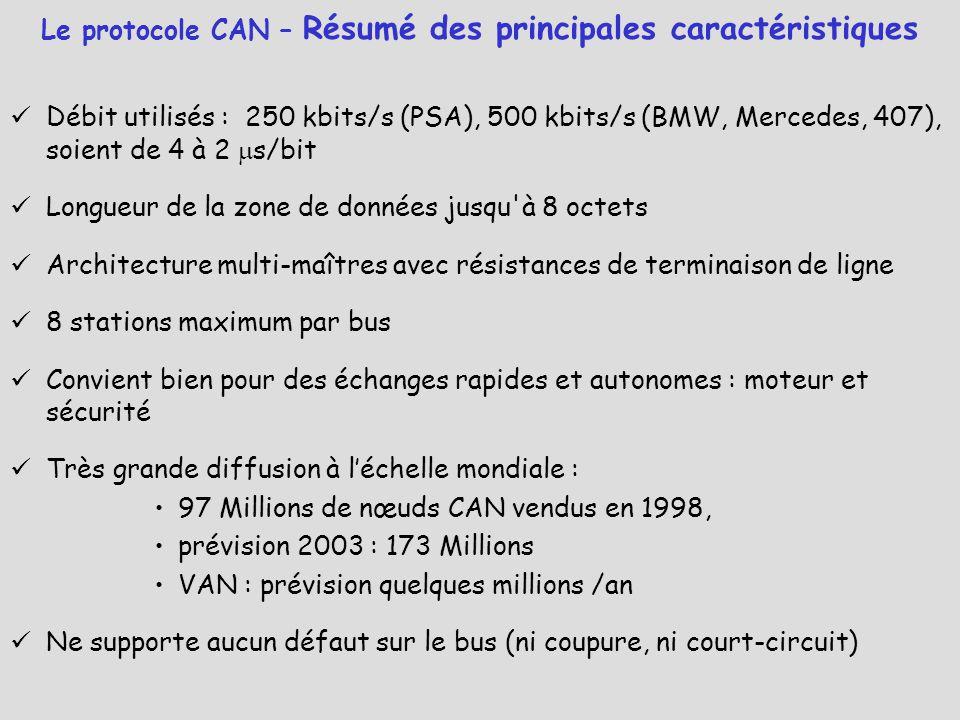 Débit utilisés : 250 kbits/s (PSA), 500 kbits/s (BMW, Mercedes, 407), soient de 4 à 2  s/bit Longueur de la zone de données jusqu'à 8 octets Architec