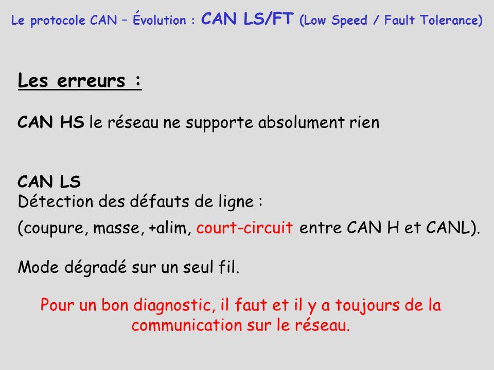 Les erreurs : CAN HS le réseau ne supporte absolument rien CAN LS Détection des défauts de ligne : (coupure, masse, +alim, court-circuit entre CAN H e