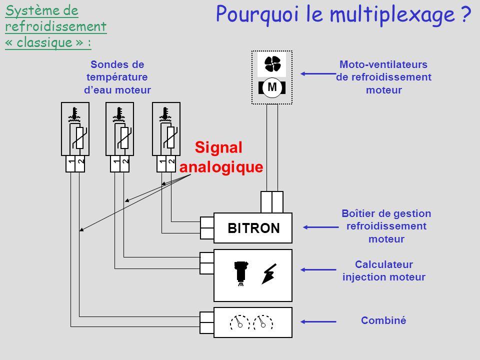 Les systèmes actuels utilisent la numération de position.