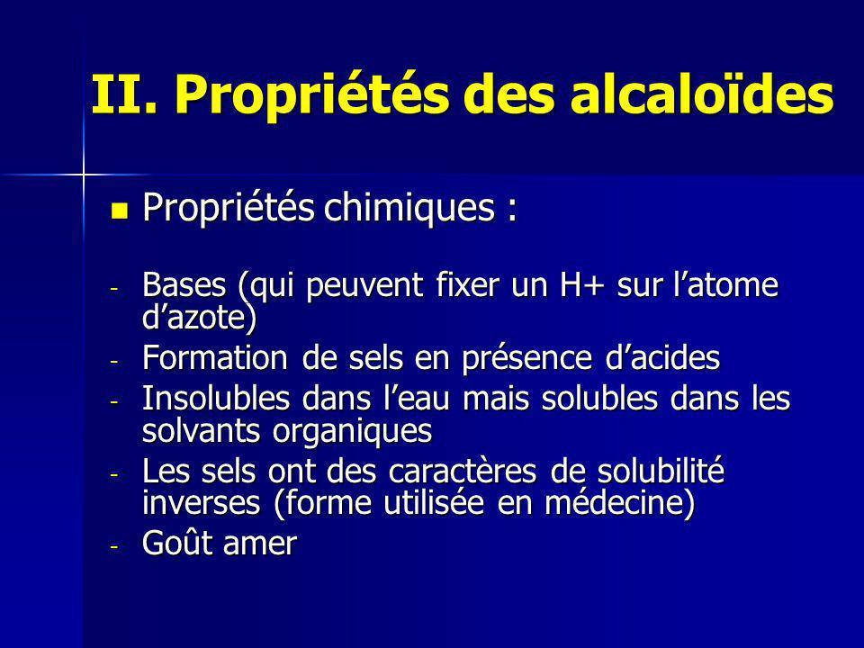 II. Propriétés des alcaloïdes Propriétés chimiques : Propriétés chimiques : - Bases (qui peuvent fixer un H+ sur l'atome d'azote) - Formation de sels