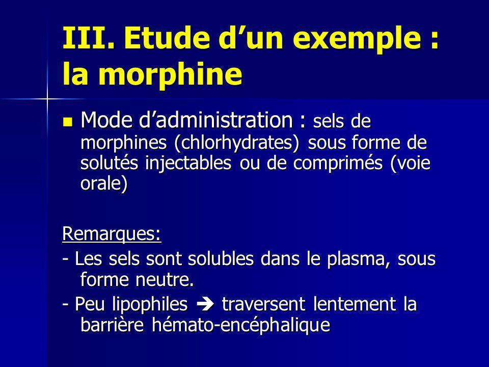 III. Etude d'un exemple : la morphine Mode d'administration : sels de morphines (chlorhydrates) sous forme de solutés injectables ou de comprimés (voi