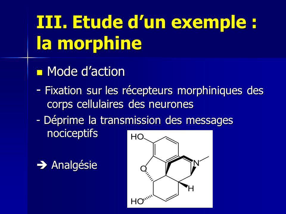 III. Etude d'un exemple : la morphine Mode d'action Mode d'action - Fixation sur les récepteurs morphiniques des corps cellulaires des neurones - Dépr