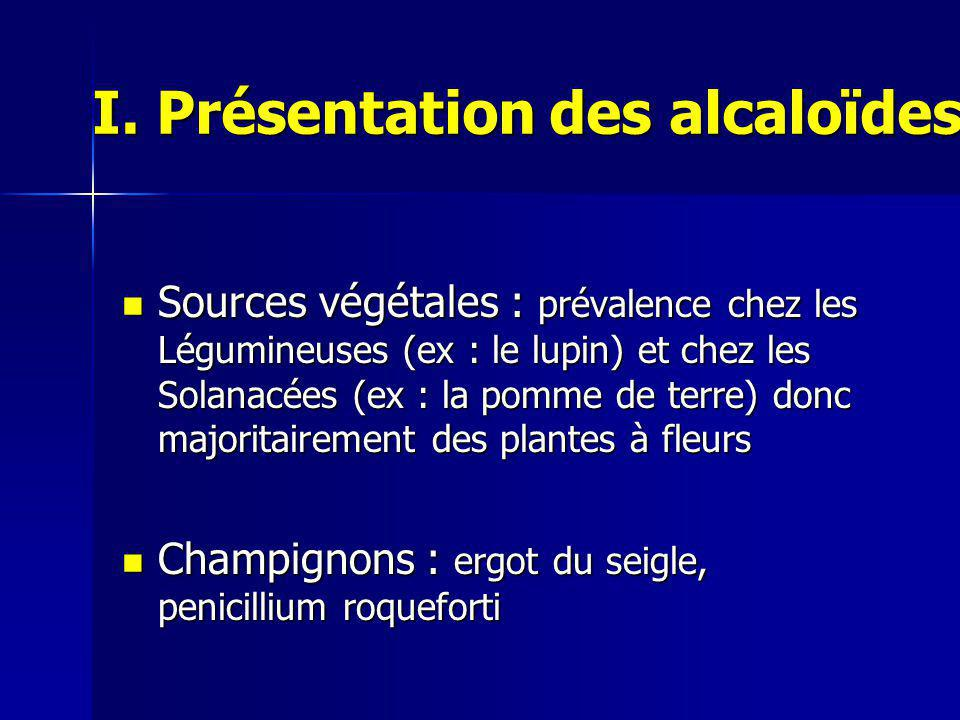 Exemples Morphine Lupinine Lupin Pavot