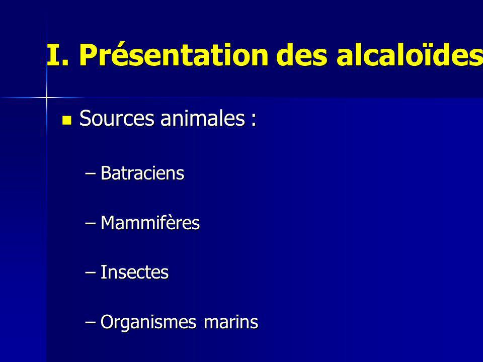 Exemples Castoramine Batrachotoxine Phyllobates terribilis Castor du Canada