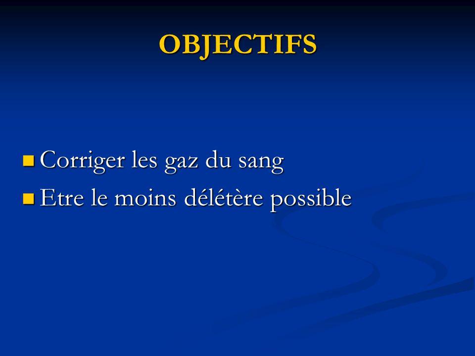 SOINS DE LA SPHERE ORL Objectif: Objectif: Eviter les infections de la sphère ORL.