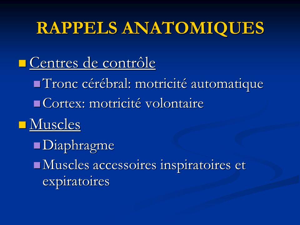 MODES VENTILATOIRES Les modes barométriques: ( peu utilisés) Les modes barométriques: ( peu utilisés) Dans certaines pathologies (BPCO et Fibroses pulmonaires) qui diminuent la compliance pulmonaire.