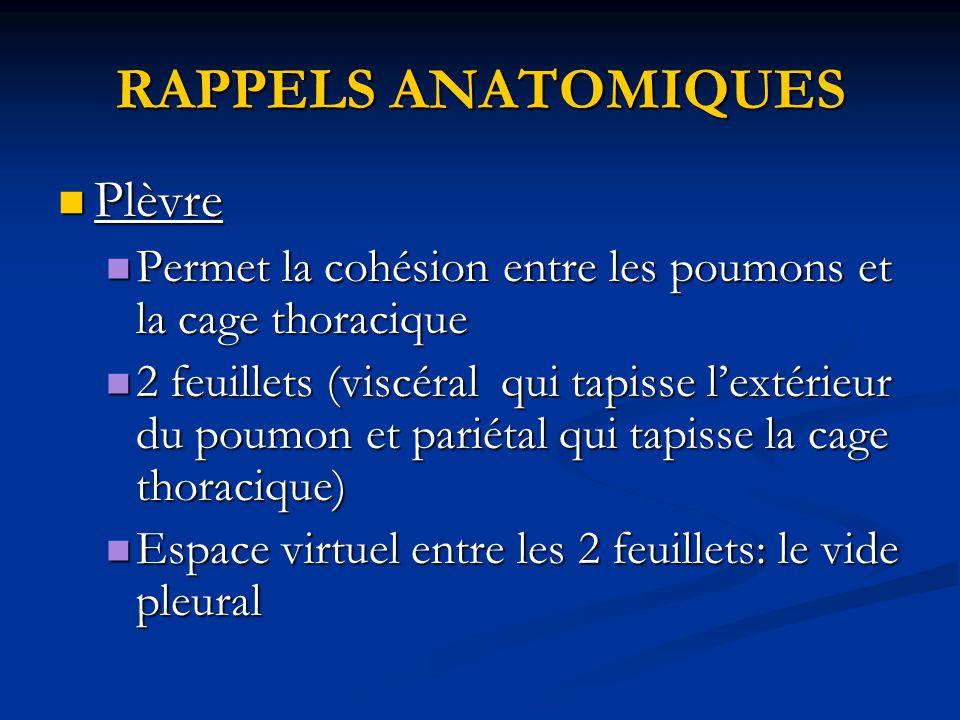 BRONCHO-ASPIRATION Objectif: Objectif: Suppléer à l'insuffisance d'élimination des sécrétions bronchiques due à la présence d'une sonde d'intubation ou de trachéotomie et/ou à l'absence de réflexes de toux.