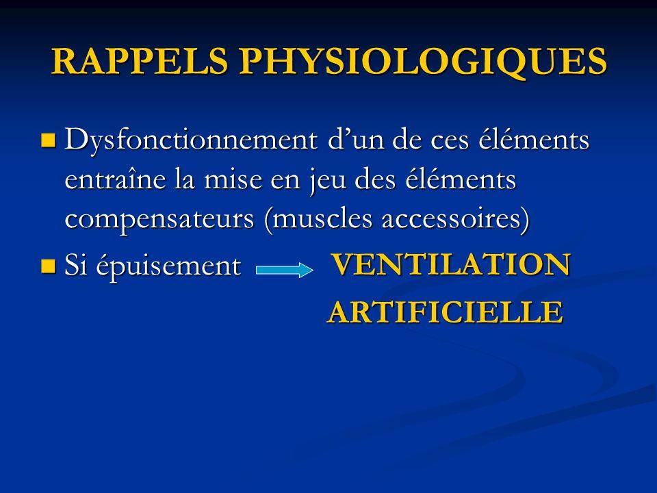 PARAMETRES VENTILATOIRES PEP: Pression expiratoire positive.