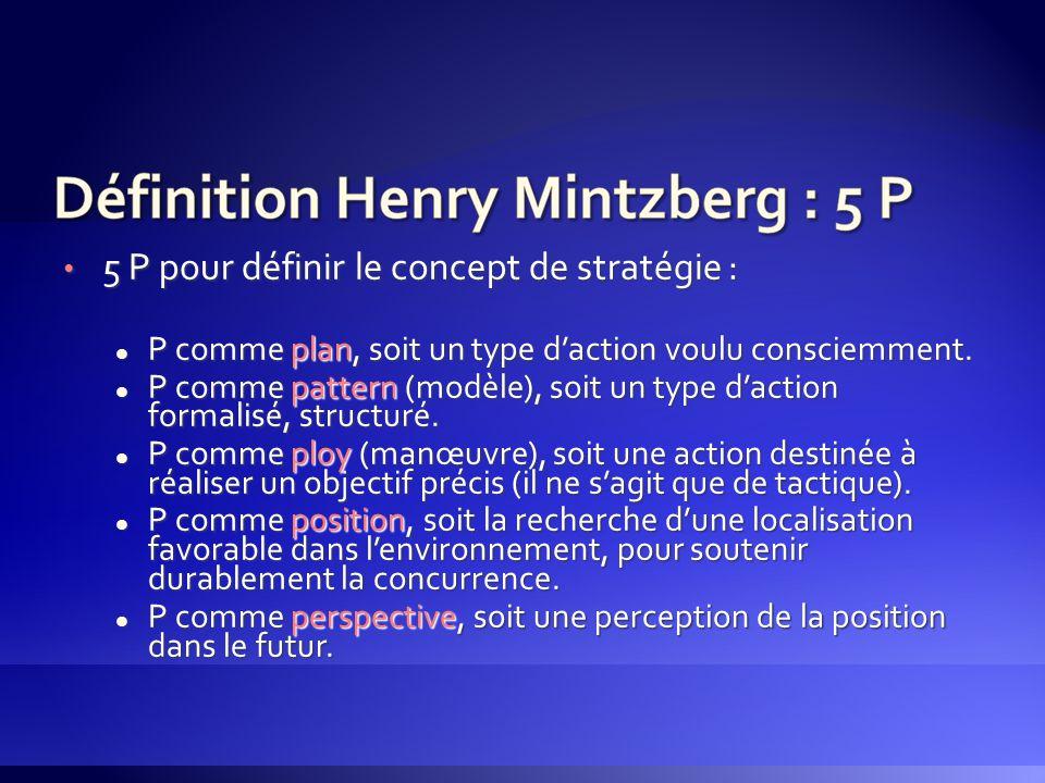 5 P pour définir le concept de stratégie : 5 P pour définir le concept de stratégie : P comme plan, soit un type d'action voulu consciemment. P comme