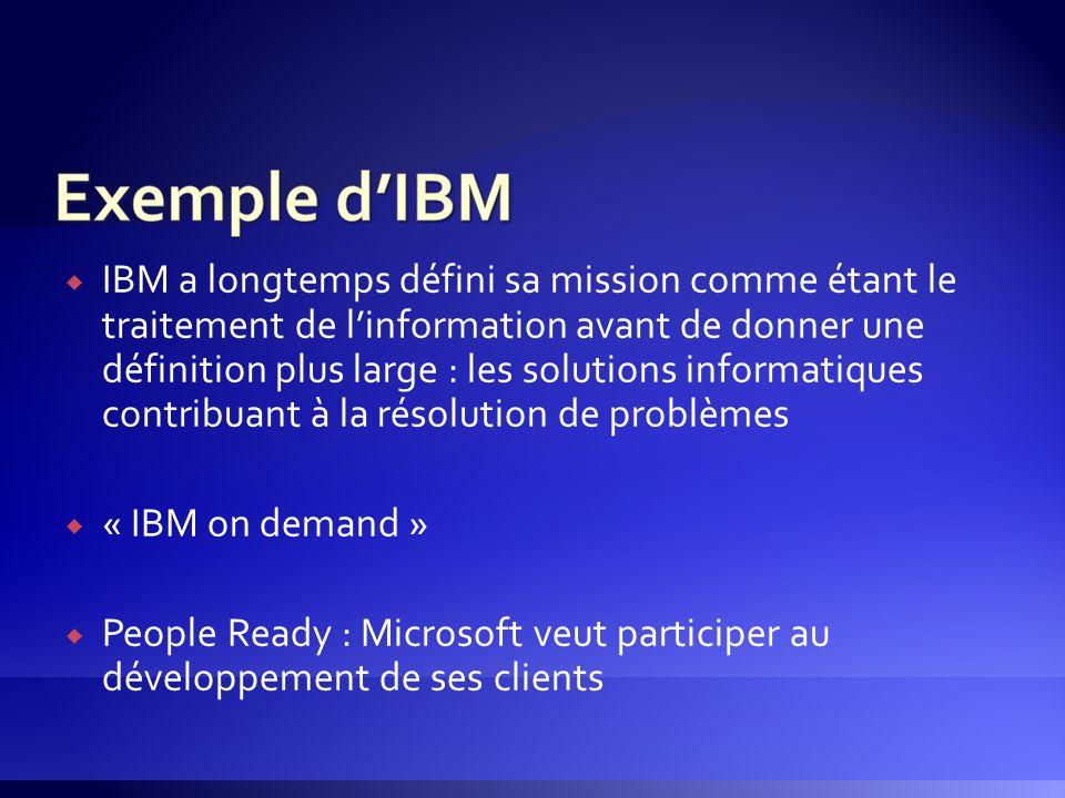  IBM a longtemps défini sa mission comme étant le traitement de l'information avant de donner une définition plus large : les solutions informatiques