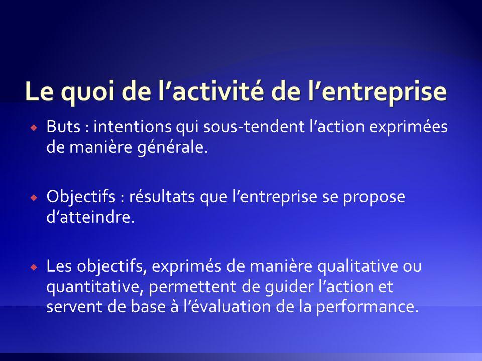  Buts : intentions qui sous-tendent l'action exprimées de manière générale.  Objectifs : résultats que l'entreprise se propose d'atteindre.  Les ob