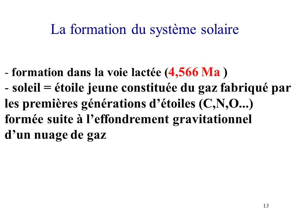 13 La formation du système solaire - formation dans la voie lactée ( 4,566 Ma ) - soleil = étoile jeune constituée du gaz fabriqué par les premières g