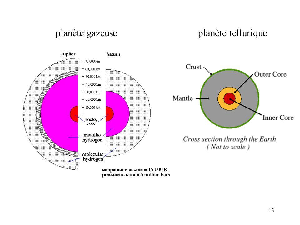19 planète gazeuseplanète tellurique