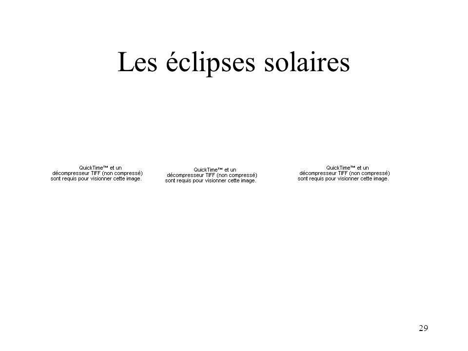 29 Les éclipses solaires