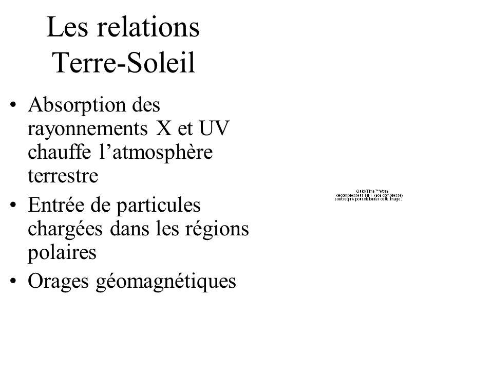 30 Les relations Terre-Soleil Absorption des rayonnements X et UV chauffe l'atmosphère terrestre Entrée de particules chargées dans les régions polair