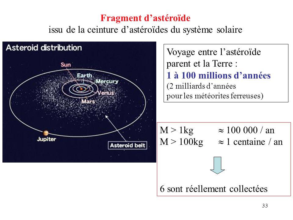 33 Fragment d'astéroïde issu de la ceinture d'astéroïdes du système solaire Voyage entre l'astéroïde parent et la Terre : 1 à 100 millions d'années (2