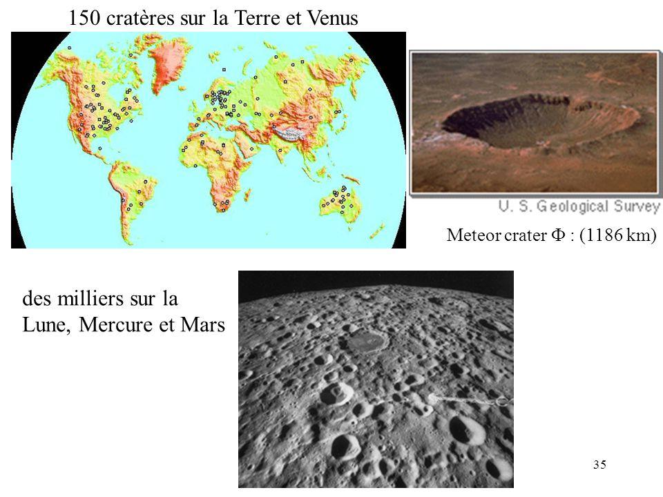 35 150 cratères sur la Terre et Venus des milliers sur la Lune, Mercure et Mars Meteor crater  : (1186 km)