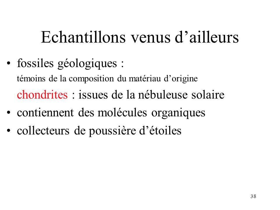38 Echantillons venus d'ailleurs fossiles géologiques : témoins de la composition du matériau d'origine chondrites : issues de la nébuleuse solaire co