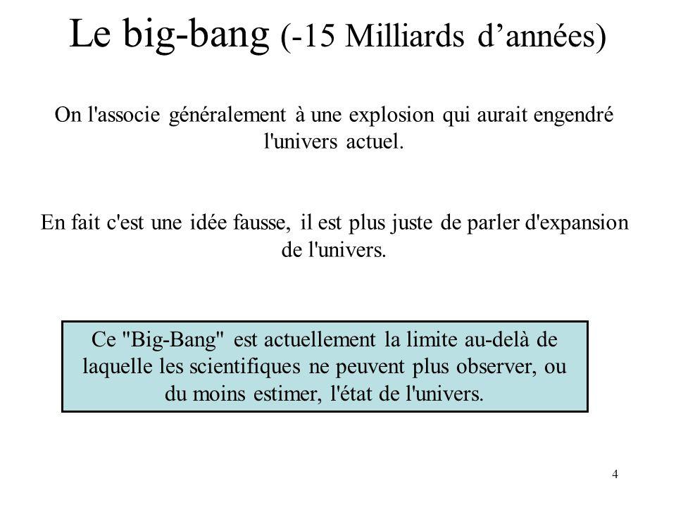 4 On l'associe généralement à une explosion qui aurait engendré l'univers actuel. En fait c'est une idée fausse, il est plus juste de parler d'expansi